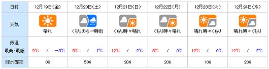 20141218yohou.png