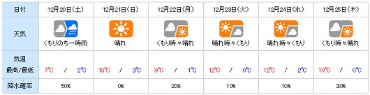 20141219yohou.png