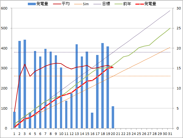 20141220graph.png