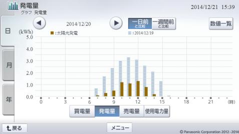 20141220hemsgraph.png