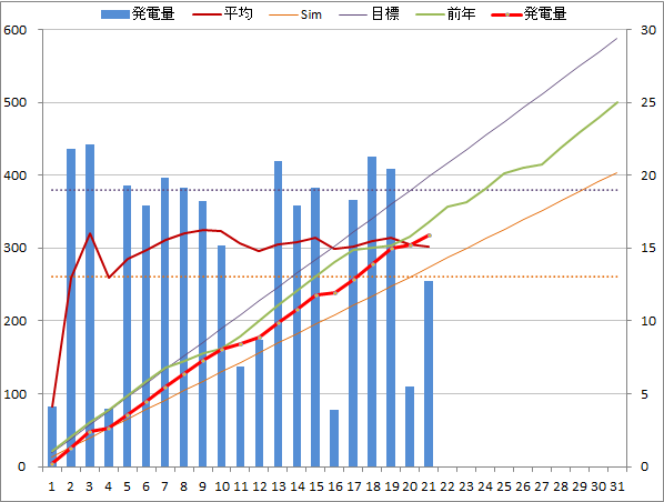 20141221graph.png
