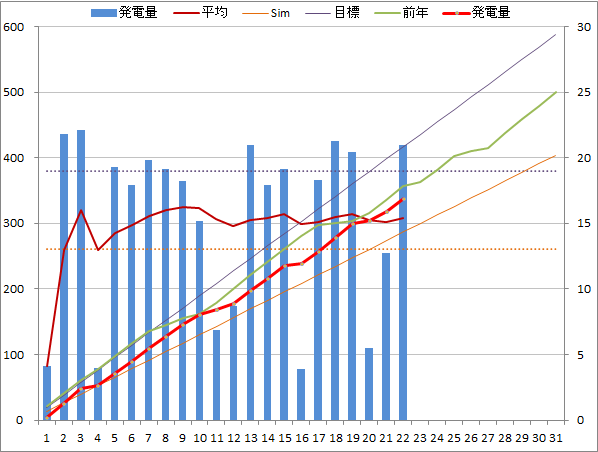 20141222graph.png