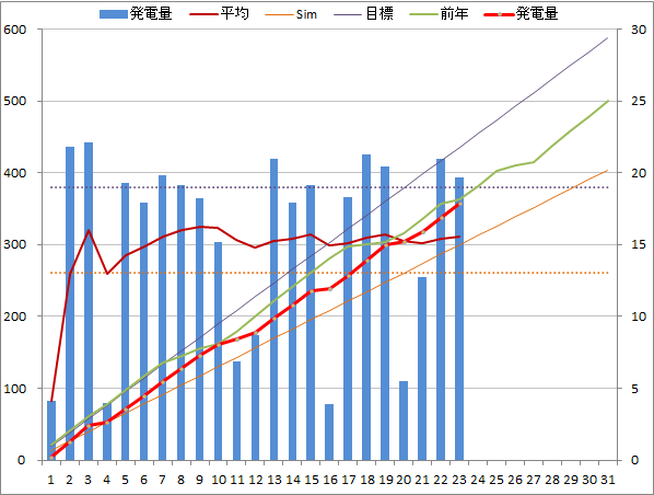 20141223graph.png
