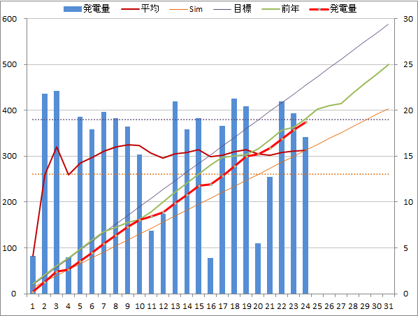20141224graph.png