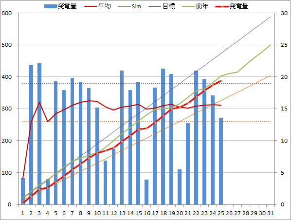 20141225graph.png