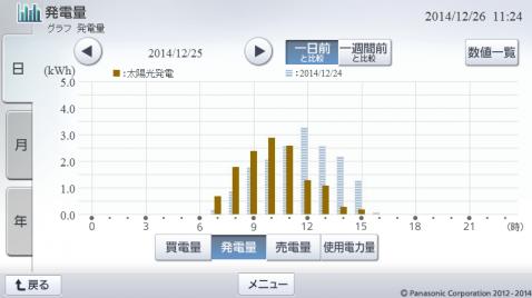 20141225hemsgraph.png