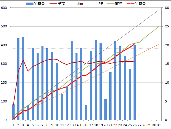 20141226graph.png