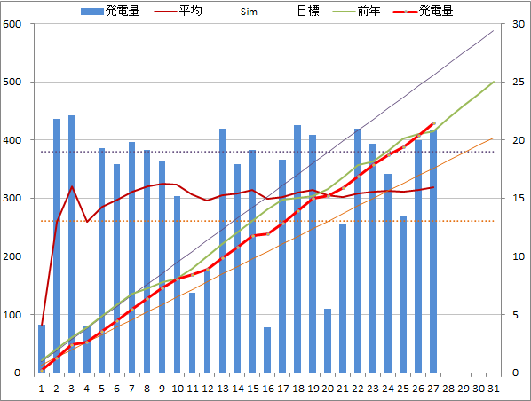 20141227graph.png