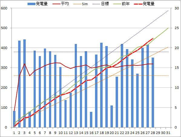 20141228graph.png