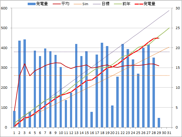 20141229graph.png