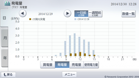 20141229hemsgraph.png