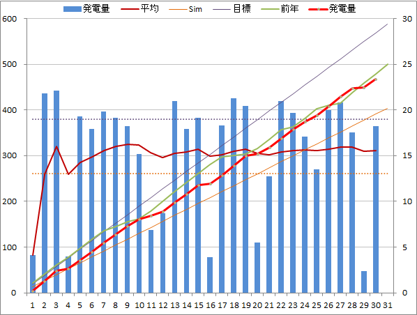 20141230graph.png