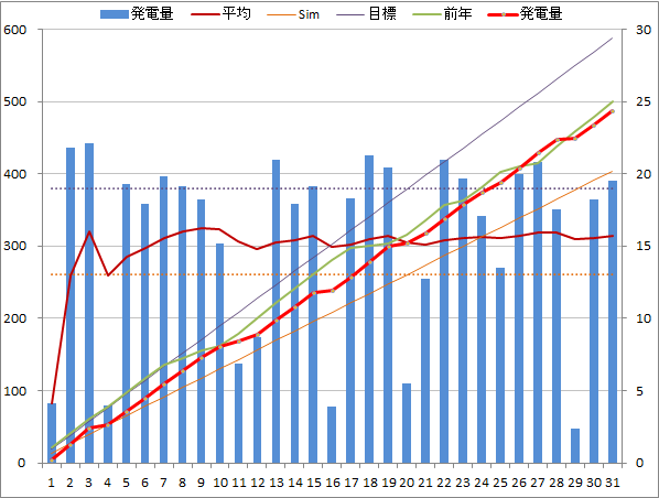 20141231graph.png