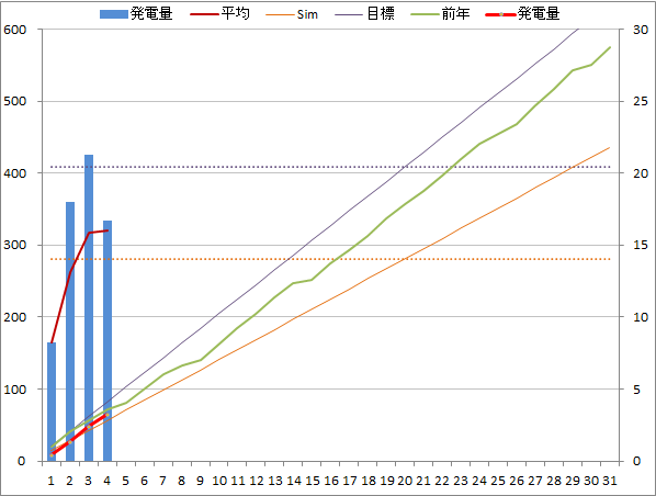 20150104graph.png