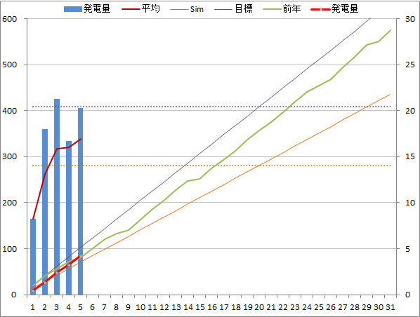 20150105graph.png