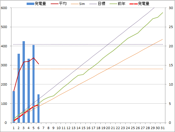 20150106graph.png