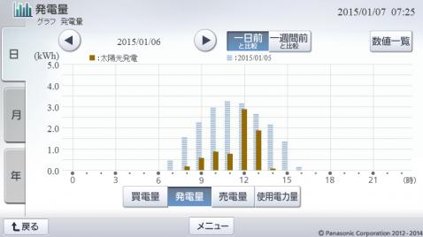 20150106hemsgraph.png