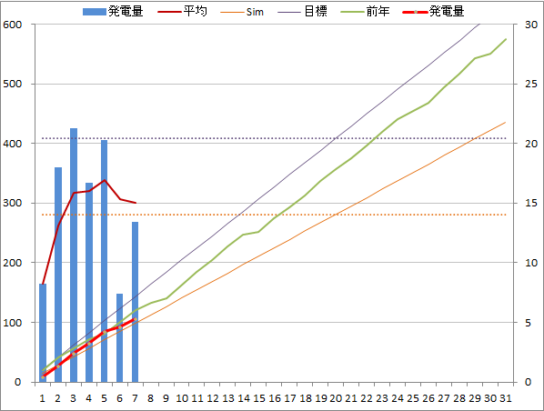20150107graph.png