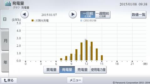 20150107hemsgraph.png
