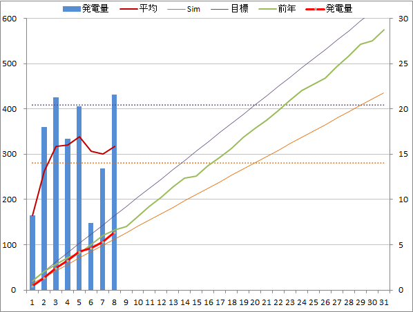 20150108graph.png