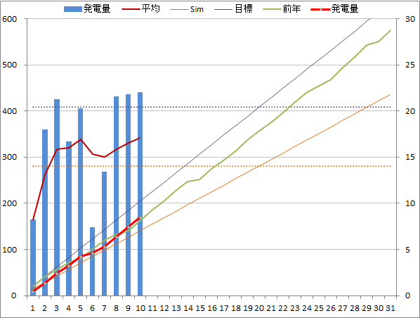 20150110graph.png