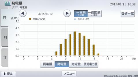 20150110hemsgraph.png