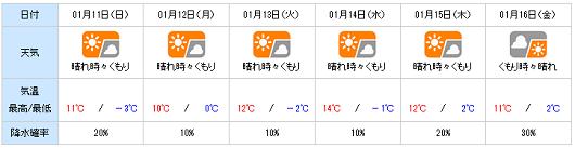 20150110yohou.png