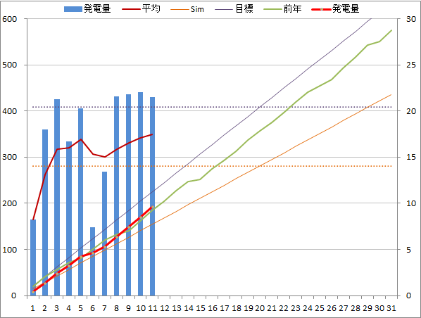 20150111graph.png