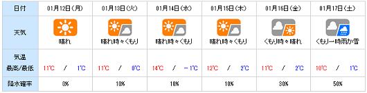 20150111yohou.png