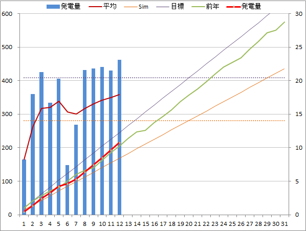 20150112graph.png