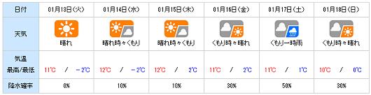 20150112yohou.png
