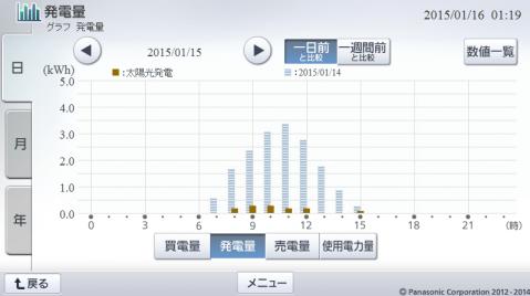 20150115hemsgraph.png