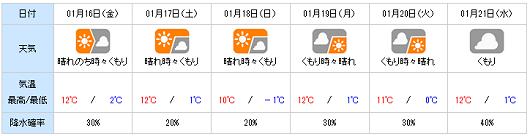 20150115yohou.png