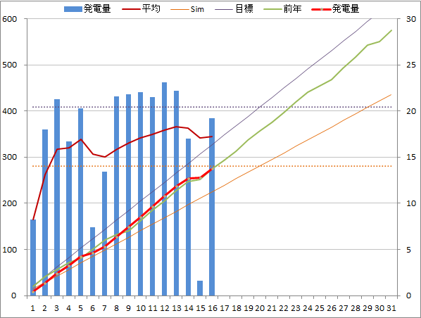 20150116graph.png