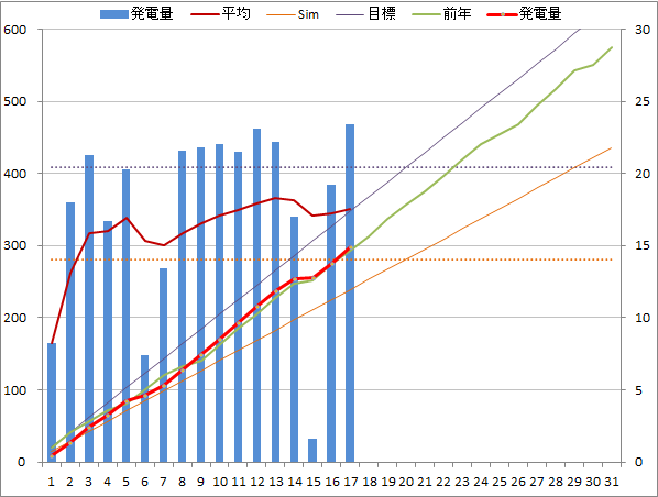 20150117graph.png