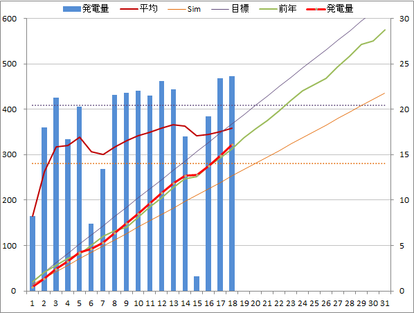 20150118graph.png