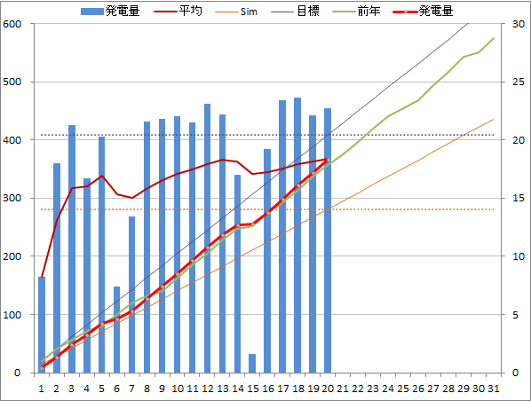 20150120graph.png