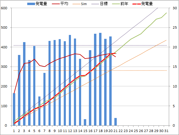 20150121graph.png
