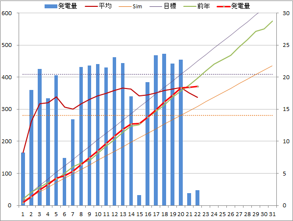 20150122graph.png