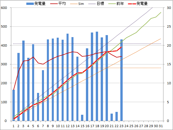 20150123graph.png