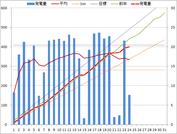 20150124graph.png
