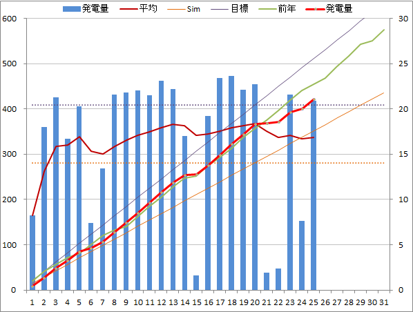 20150125graph.png