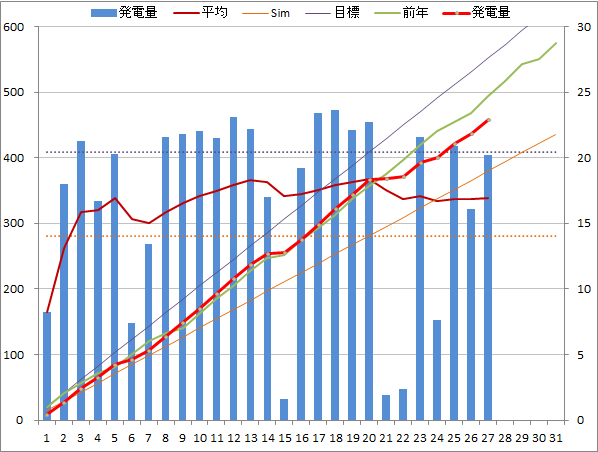 20150127graph.png