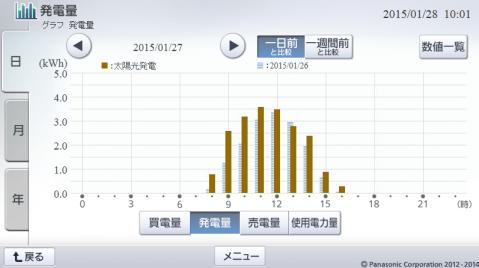 20150127hemsgraph.png