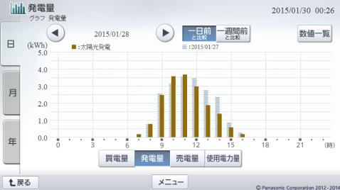 20150128hemsgraph.png