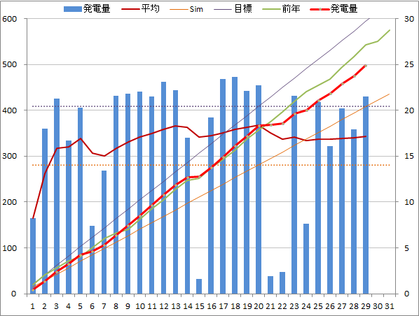 20150129graph.png