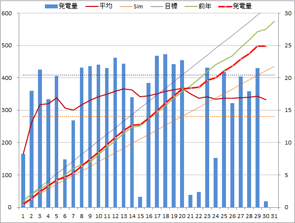 20150130graph.png