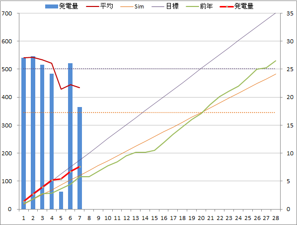 20150207graph.png