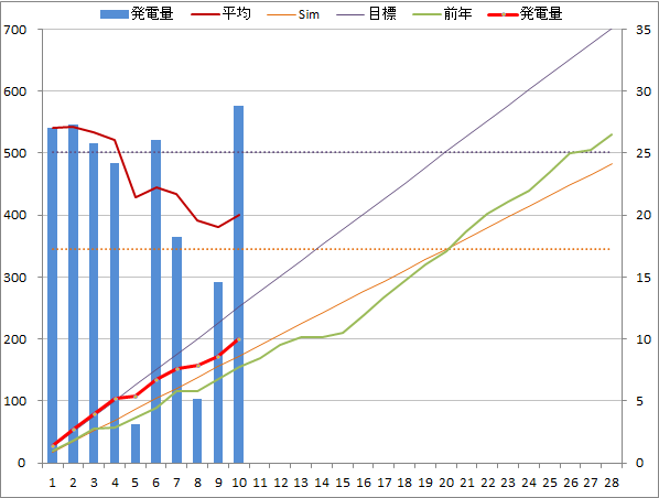 20150210graph.png