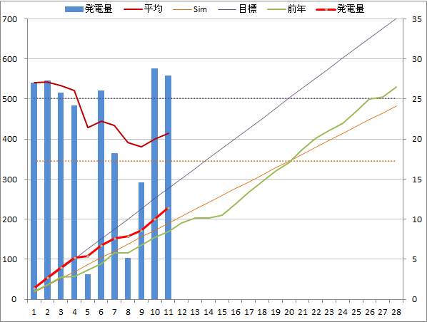 20150211graph.png